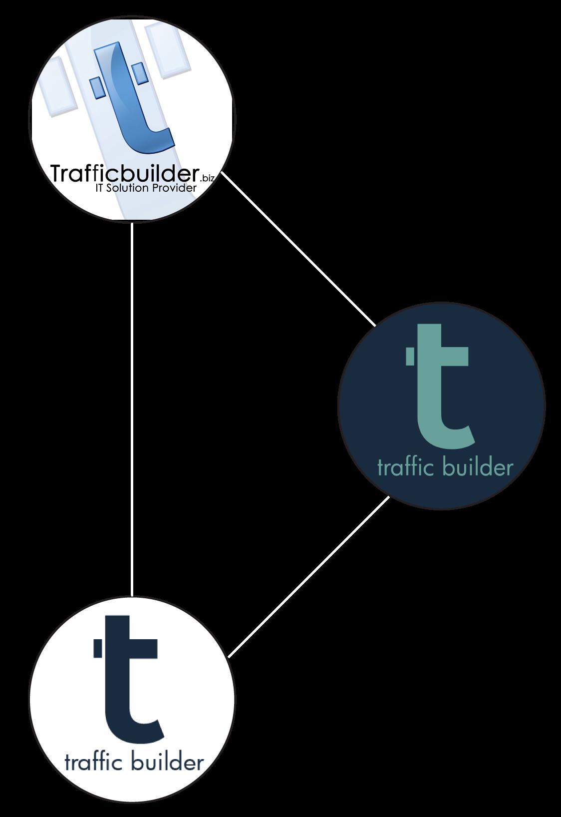 Traffic Builder Traffic Builder 3 logo